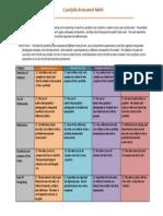 e-portfolio rubric