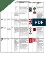 Cuadro Comparativo de Doctrinas Totalitarias