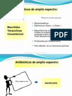 Teórico de la Cátedra de Farmacología de la UNNE - Facultad de Medicina