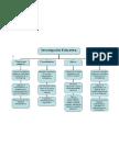 lainvestigacineducativaesta-120416234624-phpapp01 (1).doc