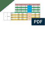 Tabel Dan Grafik Pengeringan Kel.12