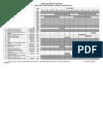 Jadwal Pelatihan 2015 Dan Persyaratan