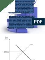 Equilbrio de mercados de L.pptx