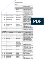 37- APROBARI MS Actualizate Pana La Data de 08.09.2015