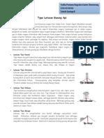 Type Letusan Gunung API