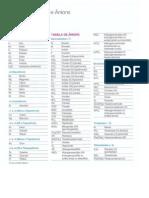 tabela de cátions e ânions.docx