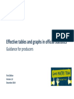 Effective Graphs and Tables in Official Statistics Version 1