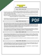 22 Temas de Redação - TRT - FCC