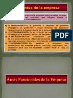 300915 Áreas Funcionales de La Empresa