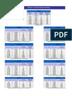 Tablas Cálculo de Impuesto a La Renta 2014(1)