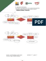 modelo entida- relacion2