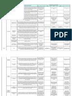 Matriz de Evaluación de Alternativas 140111
