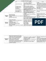 CUADRO Características de Los Niños de 6 a 14 Años - EFI