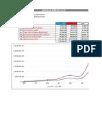 Analisis de Linea Base - ELECTRICAS