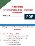1 Diagrams 2