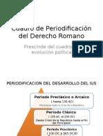 3. Periodificacion Del Derecho Romano