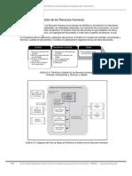 PMBOK Cap 9.1 Gestion de Los Recurshos Humanos Del Proyecto