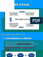 spms cycle.ppt