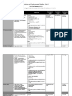 oes unit plan summary