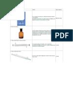Practica 3 laboratorio quimica fime