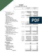 178266581-Laporan-Keuangan-Pemerintah-Kota-Manado-2009 (1).doc