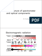01_The+structure+of+spectrometer+and+optical+components