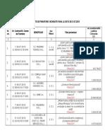 Lista Beneficiari Pop 31.07.2015