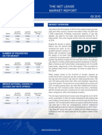 3rd Quarter Net Lease Market Research Report  | The Boulder Group
