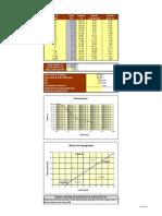 01-Clasificación Granulometrica (Parte 3)