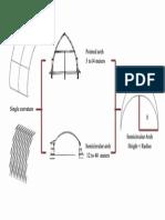 Geometria Sistema Zollinger