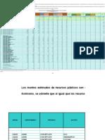 RDs Para Ajuste de PIA -2015-2014-122333