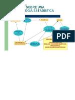 Clase 2- No Parametrica