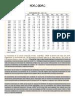 Encaje , Morosidad , Datos Historicos.