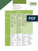 Cuadro Comparativo Teorias Modelos Educativos Unidad3 (1)