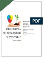 Dimensiones Del Desarrollo Sustentable