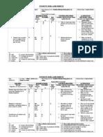 Student Risk Assessment Form Corridor