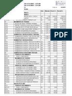 05.00 Planilla Presupuesto - Ejemplo