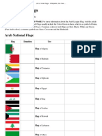 Lista de banderas árabes - List of Arabic flags