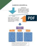 Fundamento Conceptual (Dilatacion Lineal)
