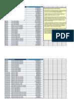 Informe de Tabla Dinámica de Productos1