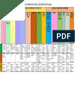 Modelos de Diseñocuadro Comparativo