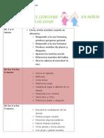 Desarrollo Del Lenguaje en Niños de 0 a 2 Años de Edad