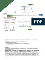 Diagrama de Flujo Ejercicio 2