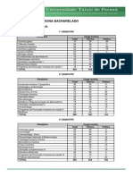 UTP - GradeCurricular-BM.pdf