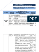 Cuadro Resumen de Estrategias y Técnicas Didácticas