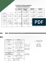Estadistica Inferencial Formulas