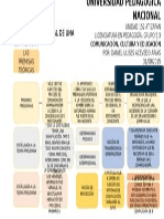 Control de Lectura 1_daniel Acevedo Arias_lp_g 5.3