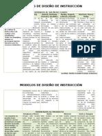Cuadro Comparativo Modelos de Diseño Instruccional