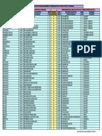 Centros Primaria Adscritos a Centros Eso(1)