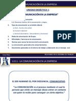 U.D.1 La Comunicaci n en La Empresa